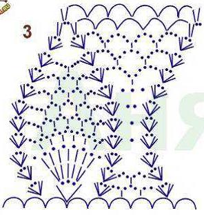 9 Crochet Stitch Videos   FaveCrafts.com