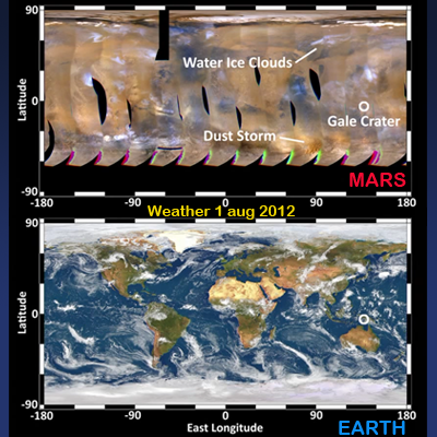Comparison of Weather Map of Mars and Earth. Note location of Gale Crater. MRO, 1 August 2012. NASA 2012.