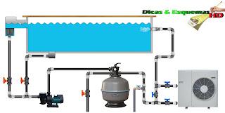 Instala o de aquecimento de gua em piscinas dicas for Esquema hidraulico piscina
