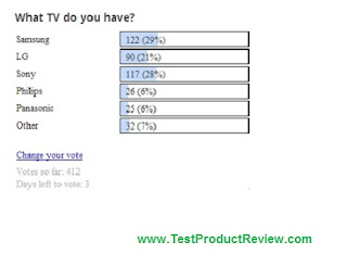 popular TV brands poll