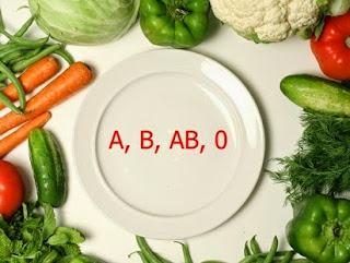 diet menurut golongan darah b,darah o,cara diet menurut golongan darah b,menu darah o,berdasarkan golongan darah b,buah untuk diet golongan darah a,diet ocd,golongan darah b,