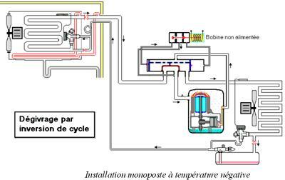 Circuite frigorifique de degivrage par inversion de cycle schema electrique - Schema electrique chambre froide ...