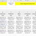 Google Classroom Rubric Hack