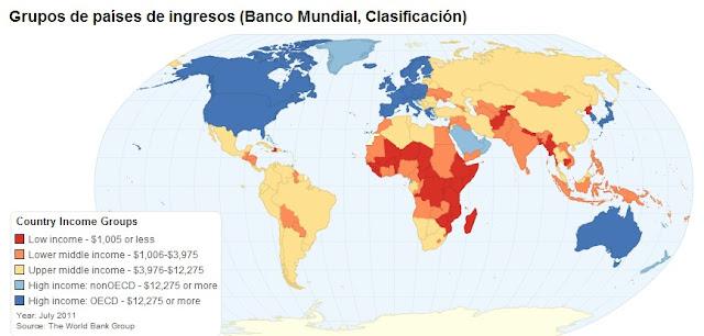 Principales causas de muerte - paises de ingresos bajos