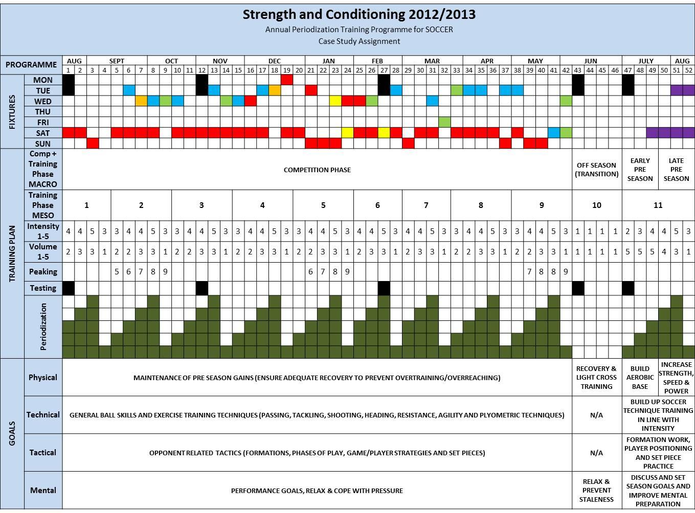 performance management training businessballs autos post
