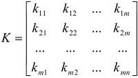 Contoh Kriptografi Simetris