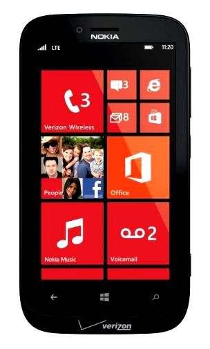 mblog nokia lumia 822 user manual rh brokbrek blogspot com Nokia Lumia 900 Nokia Lumia 2520