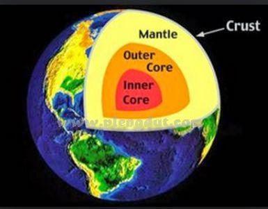 inti bumi luar (outer core) dan inti bumi dalam (inner core) pada penampang melintang bumi