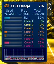all cpu meter gadget download