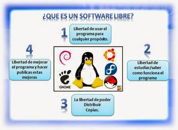 Libertades de software libre yahoo dating 7