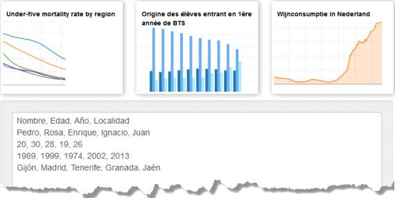 Crea gráficos estadísticos con Datawrapper