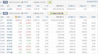 中国株コバンザメ投資ウォッチ銘柄watch20131021