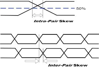 Loop Back Plug further F700 Rear Brake Diagram furthermore On Q Rj45 Wiring Diagram likewise T568a B Wiring Diagram in addition T568b Jack Wiring. on ethernet wiring diagram a or b