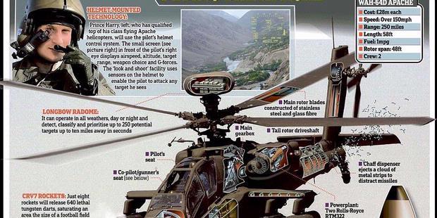 Pemerintah Beli Apache, Super Cobra, atau Black Hawk.?