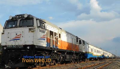 Lowongan Masinis PT Kereta Api Indonesia (Persero) Tahun 2015
