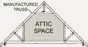 Attic Garage Plans by Behm Design are available in a wide range of sizes and styles. Where storage space is in demand the most economical way to build it is ...  sc 1 st  Behm Design & Attic Roof Garage Plans ~ Garage Plans Blog - Behm Design - Topics