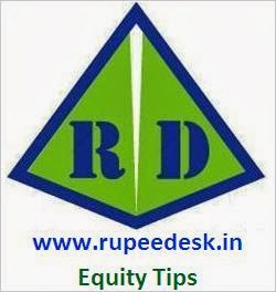 Free Nifty Intraday Tips