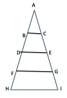 Mathcounts notes dimentional change questions iii similar shapes again you can use the similar cone dimensional change property to easily get those ratios ccuart Choice Image