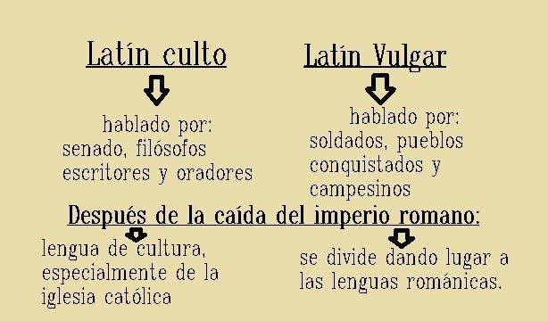 From Vulgar Latin 103