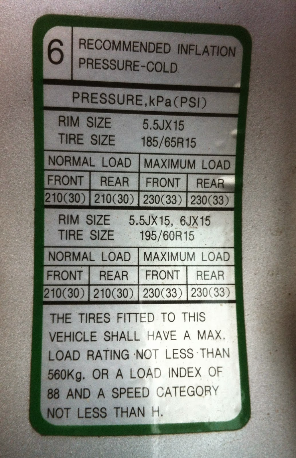 Perfect Step 5 Note That If The Reading Is The Same As The Recommended Cold Tyre  Inflation Pressure, You Are Done After Checking All Other Tyres For The  Same ...