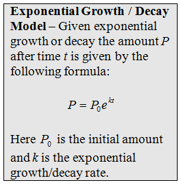 OpenAlgebra.com: Exponential Growth and Decay