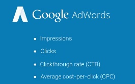 Adwords good score