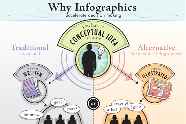 Infographic Ideas infographic template education : 19 Great Tools to Create Educational Infographics ~ Teachers Tech ...