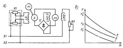 Электродвигатель со смешанным возбуждением в системе Г—Д