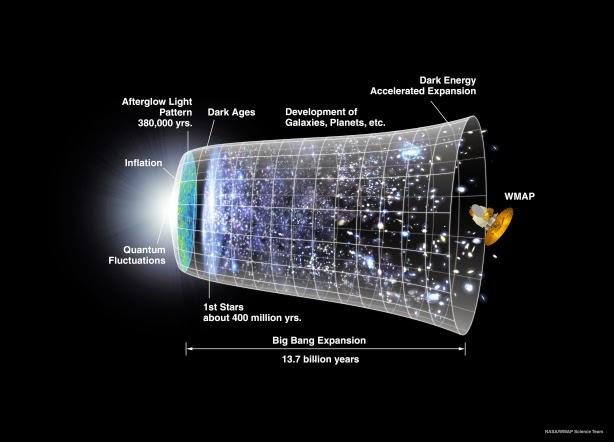 NASA temui Terompet Sangkakala Malaikat Israfil