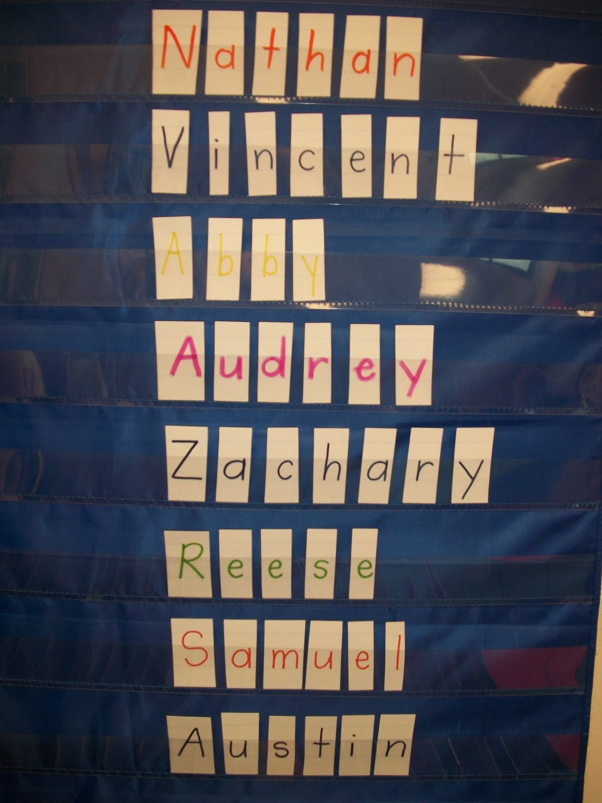 Names Games For Kindergarten of The Name Game Person