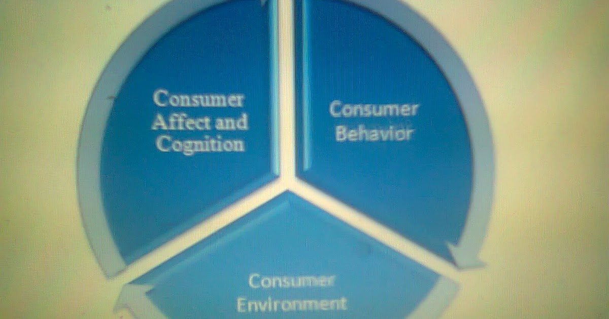 CONSUMER BEHAVIOR AND MARKETING STRATEGY PETER OLSON PDF DOWNLOAD