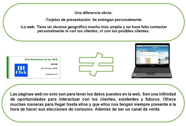 Tarjeta-personal-pagina-web-DHClick
