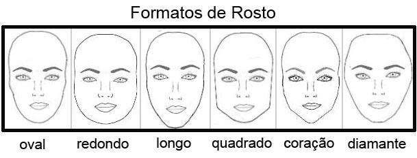 Agora olhe na tabela abaixo à qual dos formatos o contorno do seu rosto no  espelho se aproxima mais  Prontinho amiga, agora você já sabe ... fecf3c7cb4