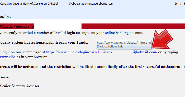 Cibc history timeline key notifications