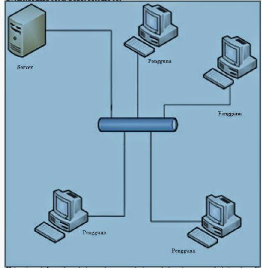 Sistem informasi manajemen rumah sakit simrs menurut permenkes kebutuhan infrastruktur jaringan komputer kedepan bukan hanya untuk kebutuhan sistem informasi rs saja tetapi juga harus mampu digunakan untuk berbagai hal malvernweather Choice Image