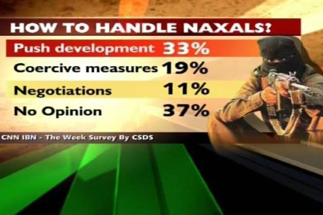 Naxalism-Naxals-Maowadi
