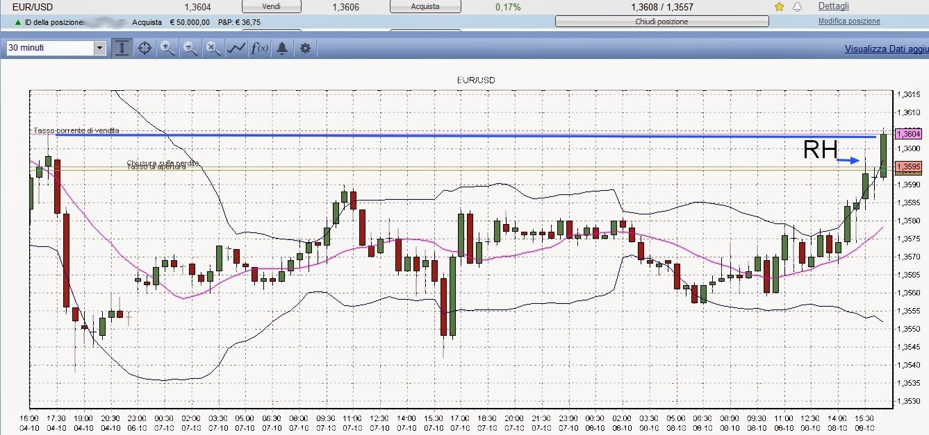 Forex scalping plus500