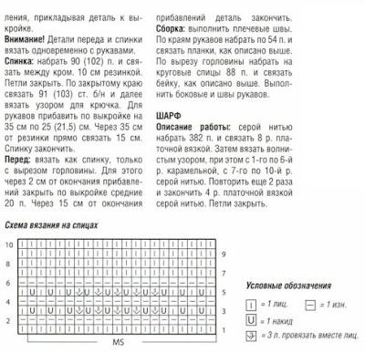 http://www.vyazemsami.ru// Пуловер и шарф Описание Схема