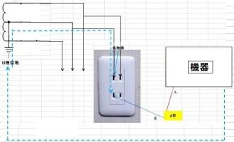 コンセントを利用した機器接地確認方法_原理