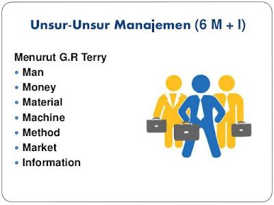 Prinsip Dan Unsur-Unsur Manajemen