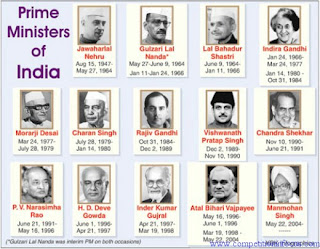 List of Prime Ministers of India (1947-2013)