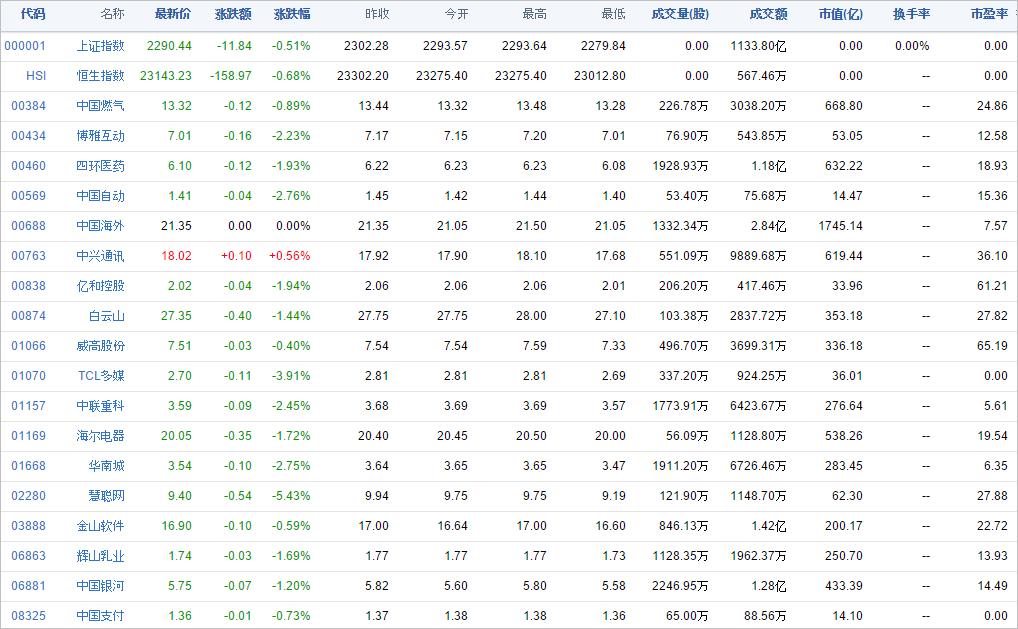 中国株コバンザメ投資ウォッチ銘柄watch20141027