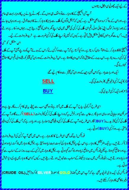 how forex trading works in urdu