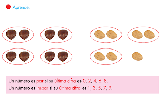 http://www.primerodecarlos.com/SEGUNDO_PRIMARIA/enero/tema1/actividades/MATES/aprende_par_impar/visor.swf