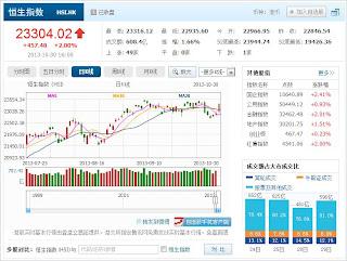中国株コバンザメ投資 香港ハンセン指数20131030