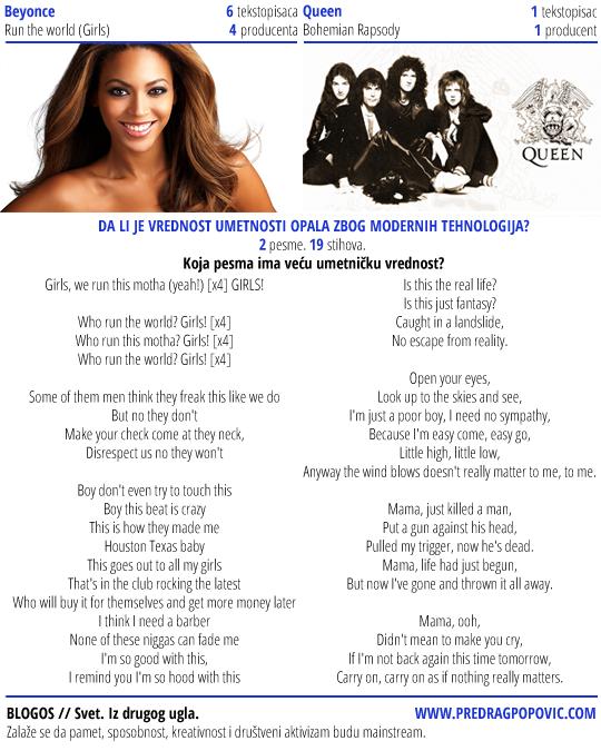 Poređenje pesama Beyonce i Queen. Koja ima veću vrednost?