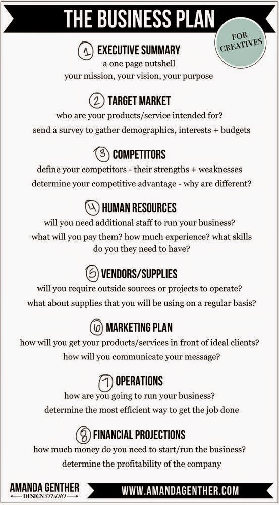 """the top points you need to create and pitch your business plan"""