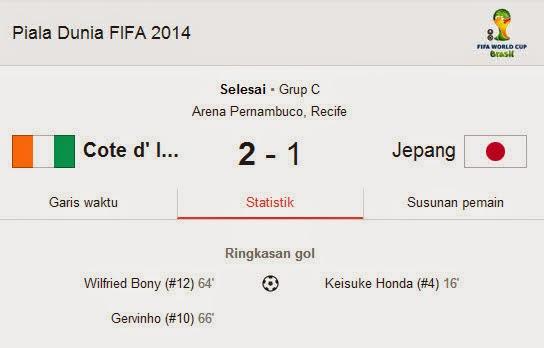 Hasil Pertandingan Pantai Gading VS Jepang Piala Dunia 2014