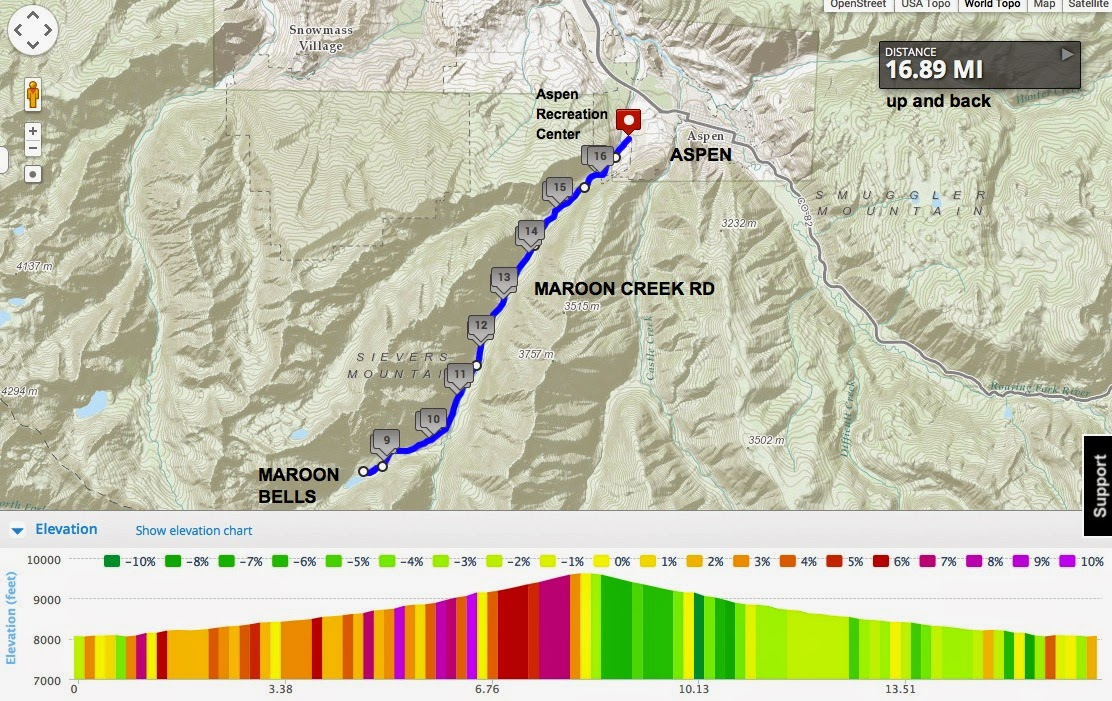 Recommended Road Bike Rides Near Aspen Pedal Dancer - Map my bike