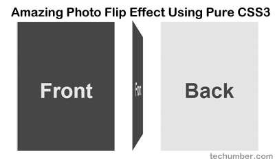 Amazing Photo Flip Effect Using Pure CSS3